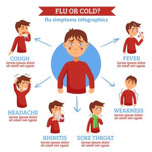 Habits That Could Cause Your Flu Symptoms to Linger Around Longer