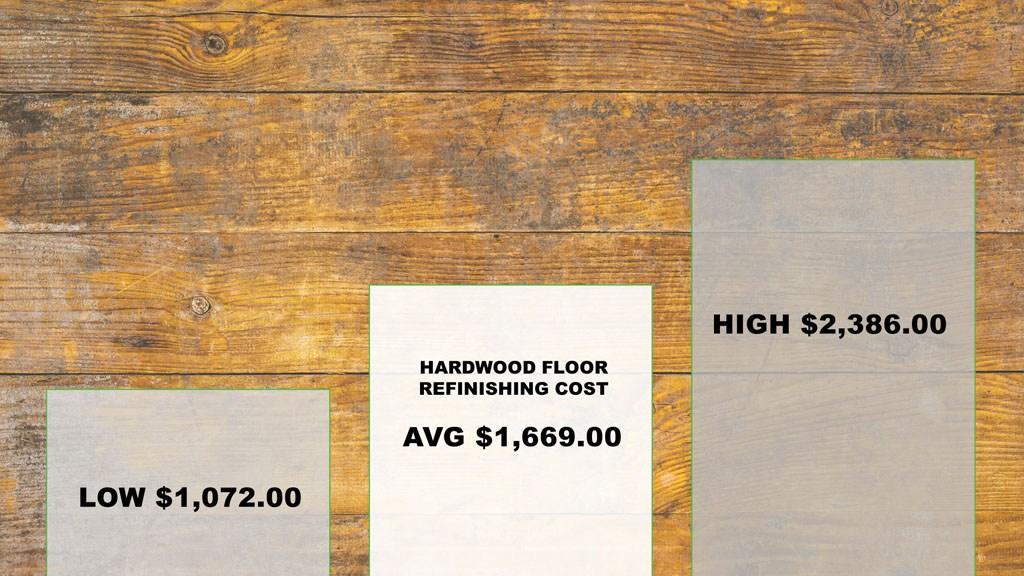 Hardwood Floor Refinishing Cost 2019 Urban Customs | Refinishing Hardwood Stairs Cost | Basement Stairs | Laminate Flooring | Stain | Hardwood Floor Refinishing | Sanding