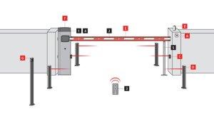Niuba barrier arms setup