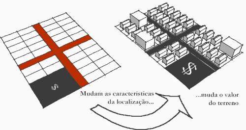 especulacao_imobiliaria_01