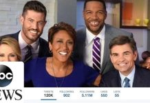 ABC News Showed Their Biased, Racist Journalism With This One Simple Oregon Tweet 2