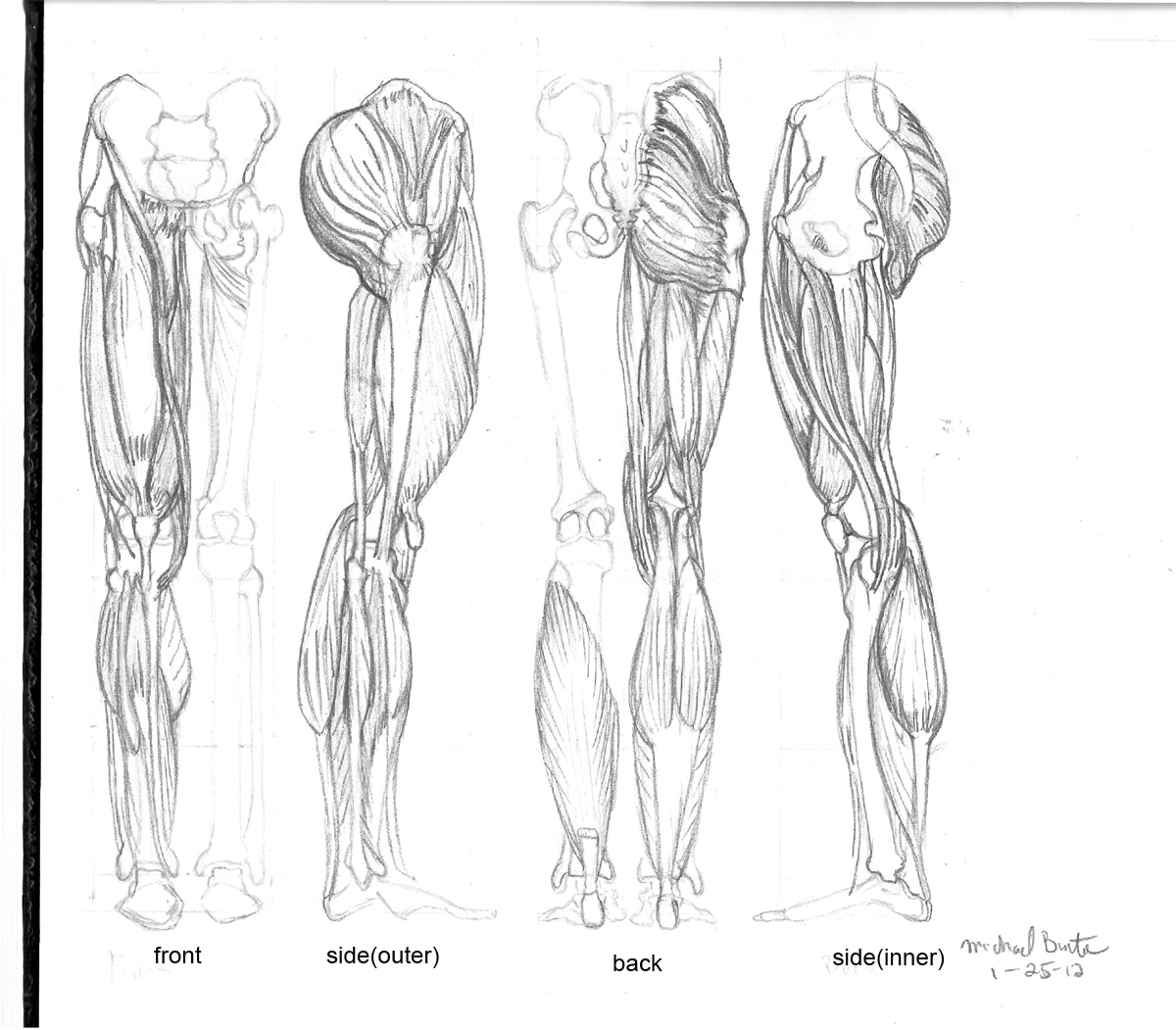 Figure Drawing Info Amp Reviews