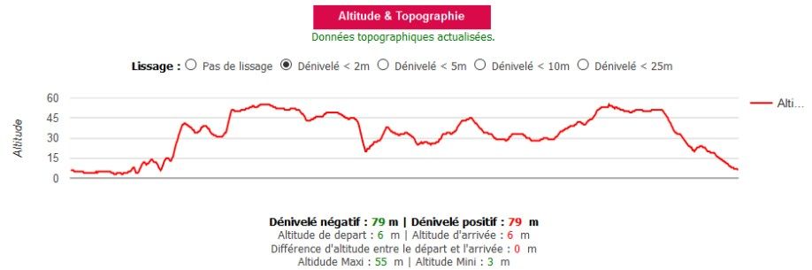 profil-boucle-10km