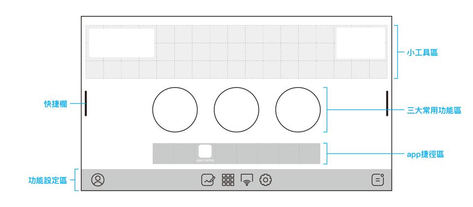 Uni UI 兩棲介面架構
