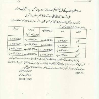 رویت ہلال کمیٹی نے صدقہ فطر اور فدیہ کی شرح کا اعلان کردیا