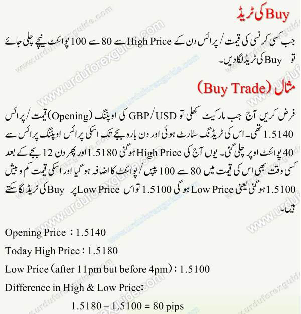 made-in-pakistan-forex-strategy-3