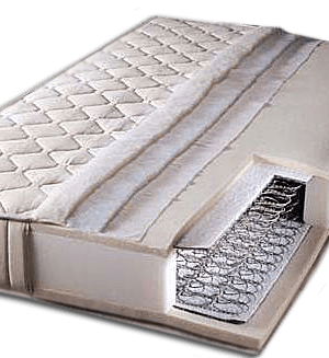 Are Orthopedic Mattresses a good option for a Pregnant Woman