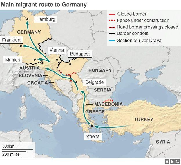 пътят на мигрантите