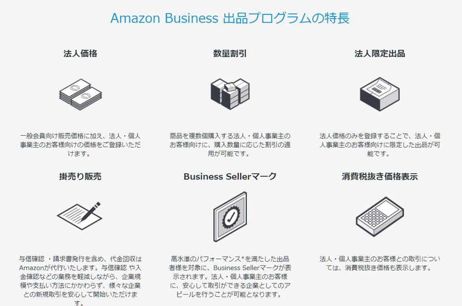 Amazon Business出品プログラム