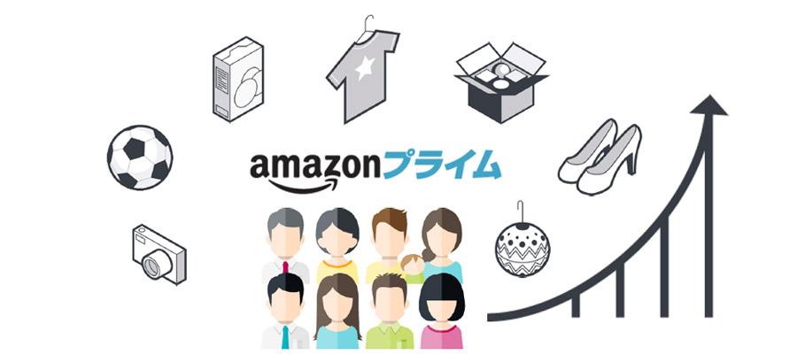 Amazonのマケプレプライムとは