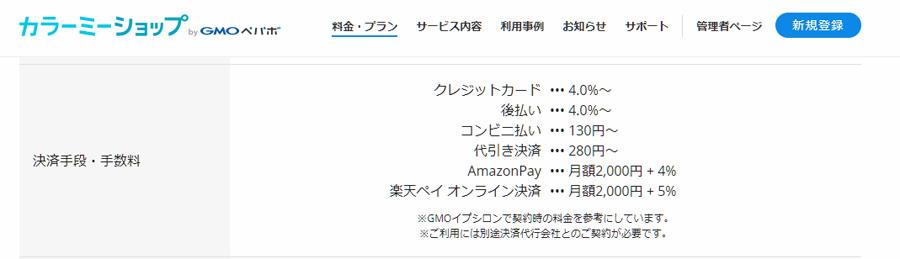 販売手数料が無料のネットショップ