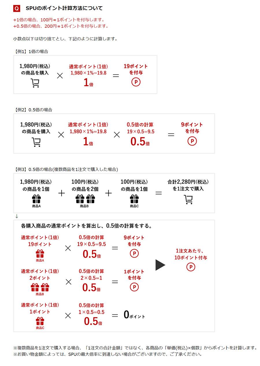 楽天市場のSPUの条件が変更に!スマホアプリのポイントが1倍から0.5倍にダウン!