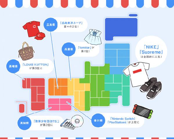 フリマアプリの楽天ラクマが7周年!ラクマのトレンドの変遷
