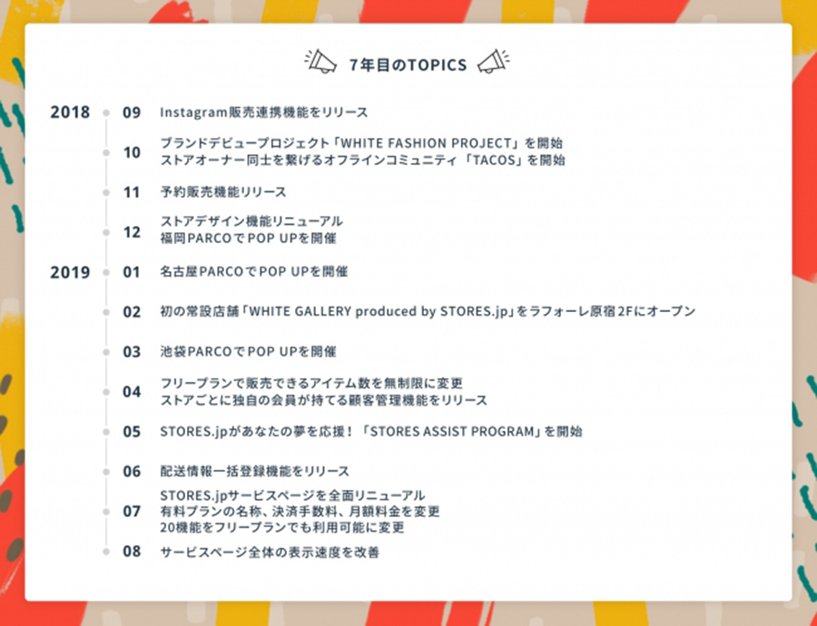STORES.jpが7周年を記念してオーナーお手伝い企画を開始!ストアーズの現状データも公開