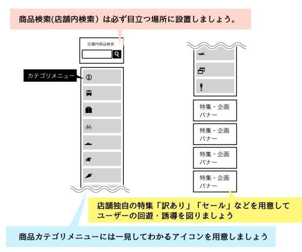 売れるネットショップのデザイン
