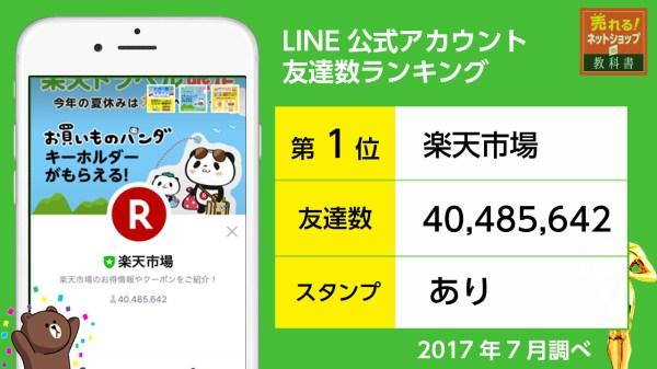 LINE公式アカウント友達数ランキング