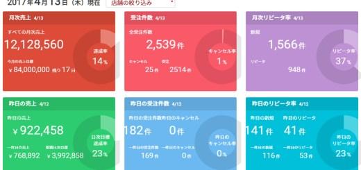 ネット通販10億円