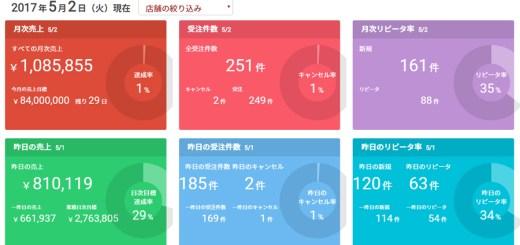 ネットショップ10億円ブログ