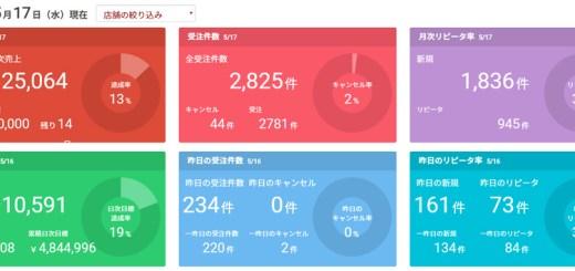 10億円店長ブログ