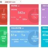 ECサイト10億円計画