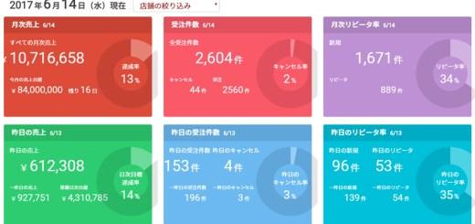 年商10億円ブログ