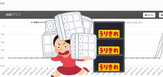 スーパーで売り切れ続出の日用品の需要がECサイトに集中!具体的にどのくらい売れてるか調べてみた