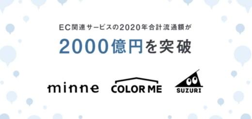 カラーミーショップのGMOペパボがEC関連サービスの2020年合計流通額が2000億円を突破