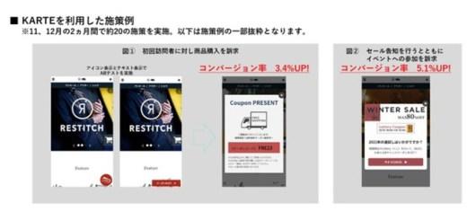 トランスコスモスが「Shopify × KARTE」の運用でECサイトのコンバージョン率を2.2倍に!
