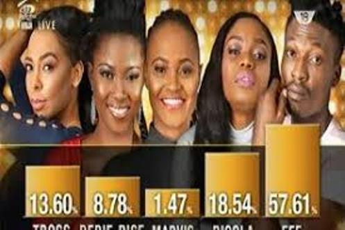 Result of how Efe gap other contestants in the house