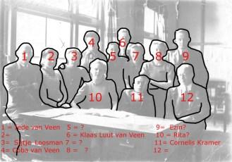 personeel-distributiekantoor-urk_personen_v2