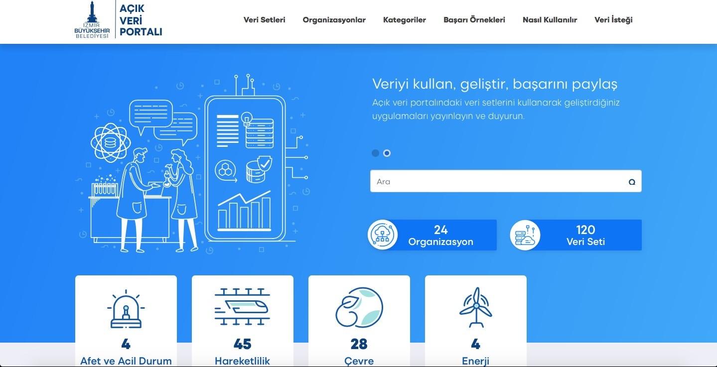 İzmir Büyükşehir, Kent Verilerini Ücretsiz Erişime Açıyor