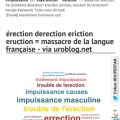 Nuage-Googleplus-erection-by-Google-Keyword-Tool-dysfonction-erectile-impuissance-masculine-inpuissance-trouble-erection-probleme-dérection-panne-derection-erction-eriction-irection-eruction-errection-Hupertan-Urologue-Paris