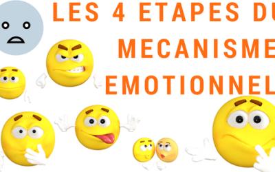 LES EMOTIONS : Les 4 étapes du mécanisme émotionnel