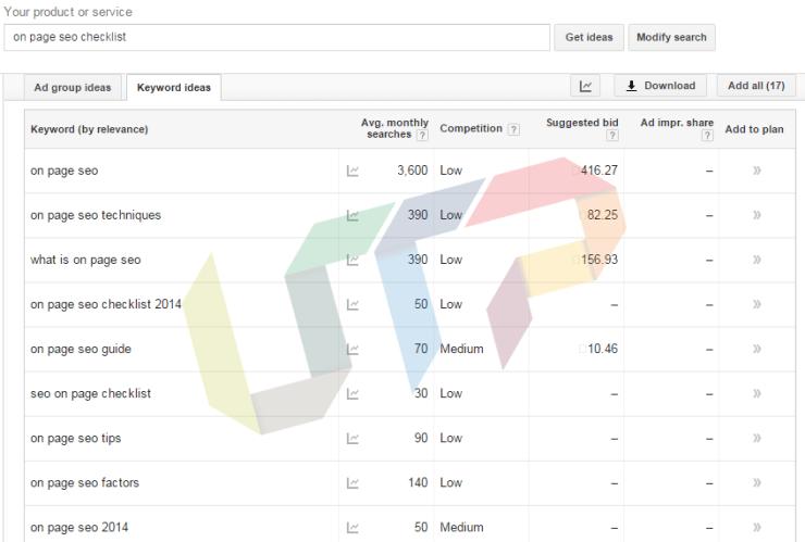 Finding LSI Keywords from Google Adword Keyword Planner Tools