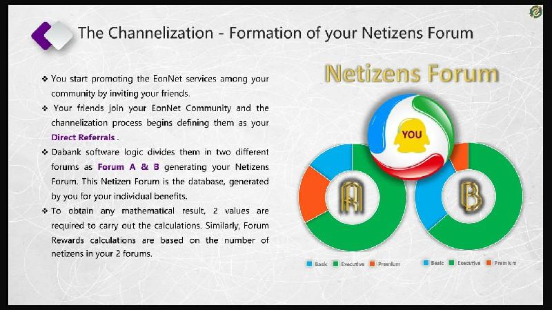 DaBank - Channelization