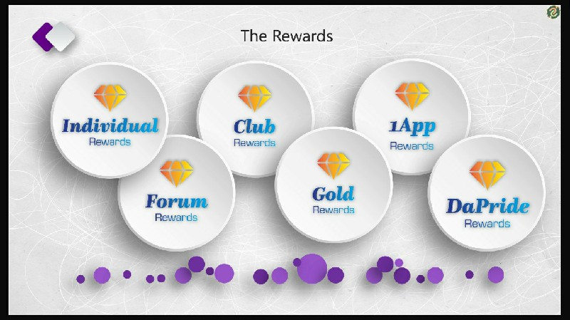 DaBank - Rewards