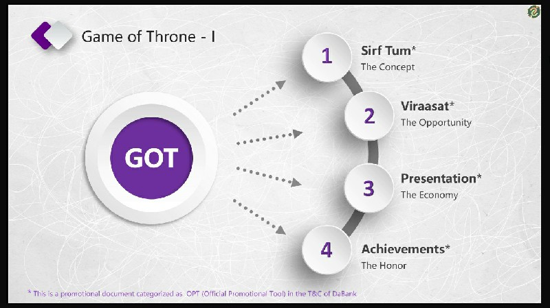 Game of Throne - I