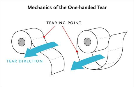 how to hang toilet paper 1