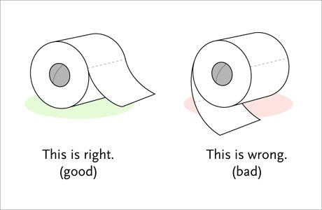 how to hang toilet paper 4
