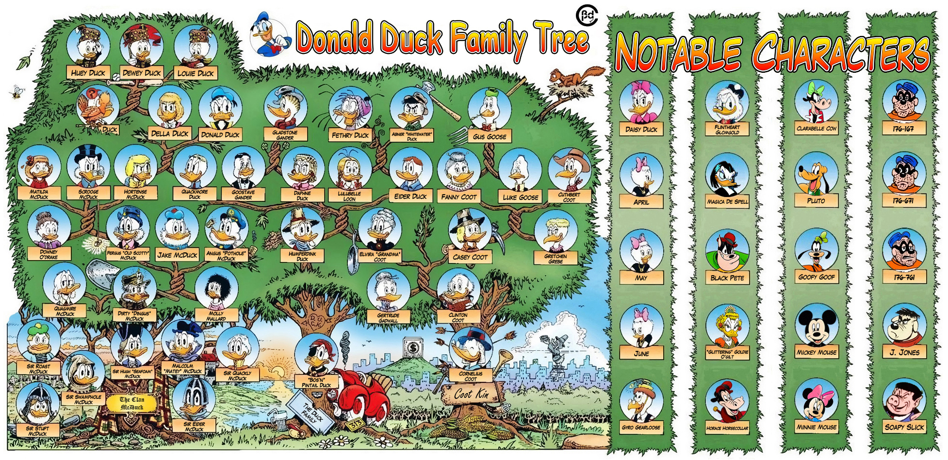 Lesser Known Relatives Of Famous Cartoon Characters Cartoon tree transparent images (6,688). famous cartoon characters