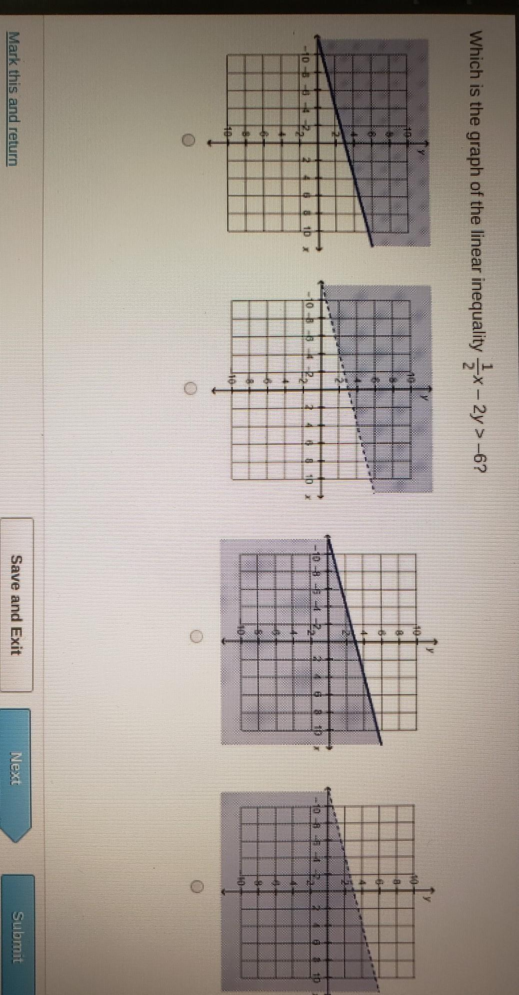 Which Is The Graph For The Linear Inequality 1 2x 2y Gt 6
