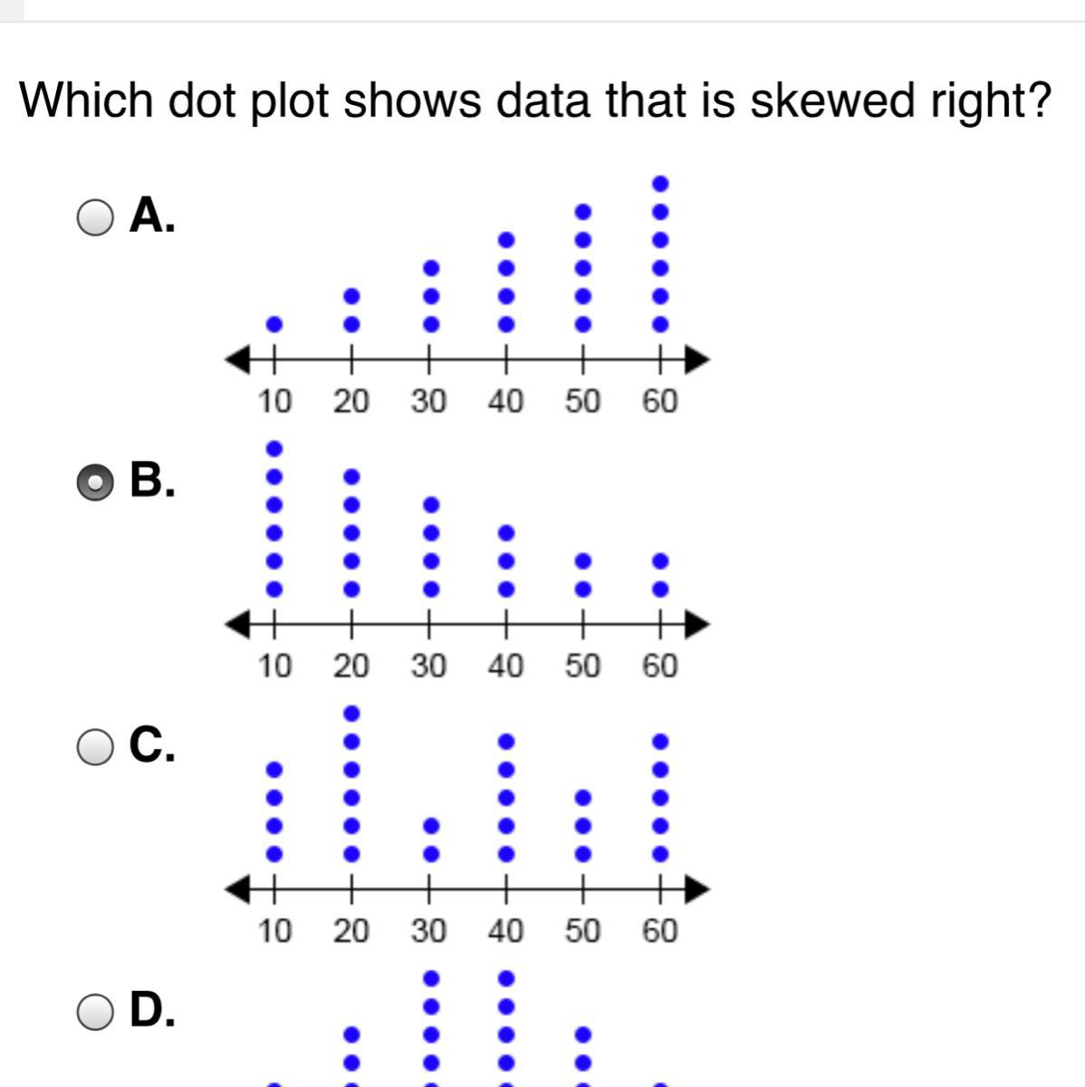 Which Dot Plot Shows Data That Is Skewed Right I Need