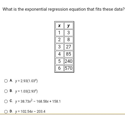 What Is The Exponential Regression Equation That Fits