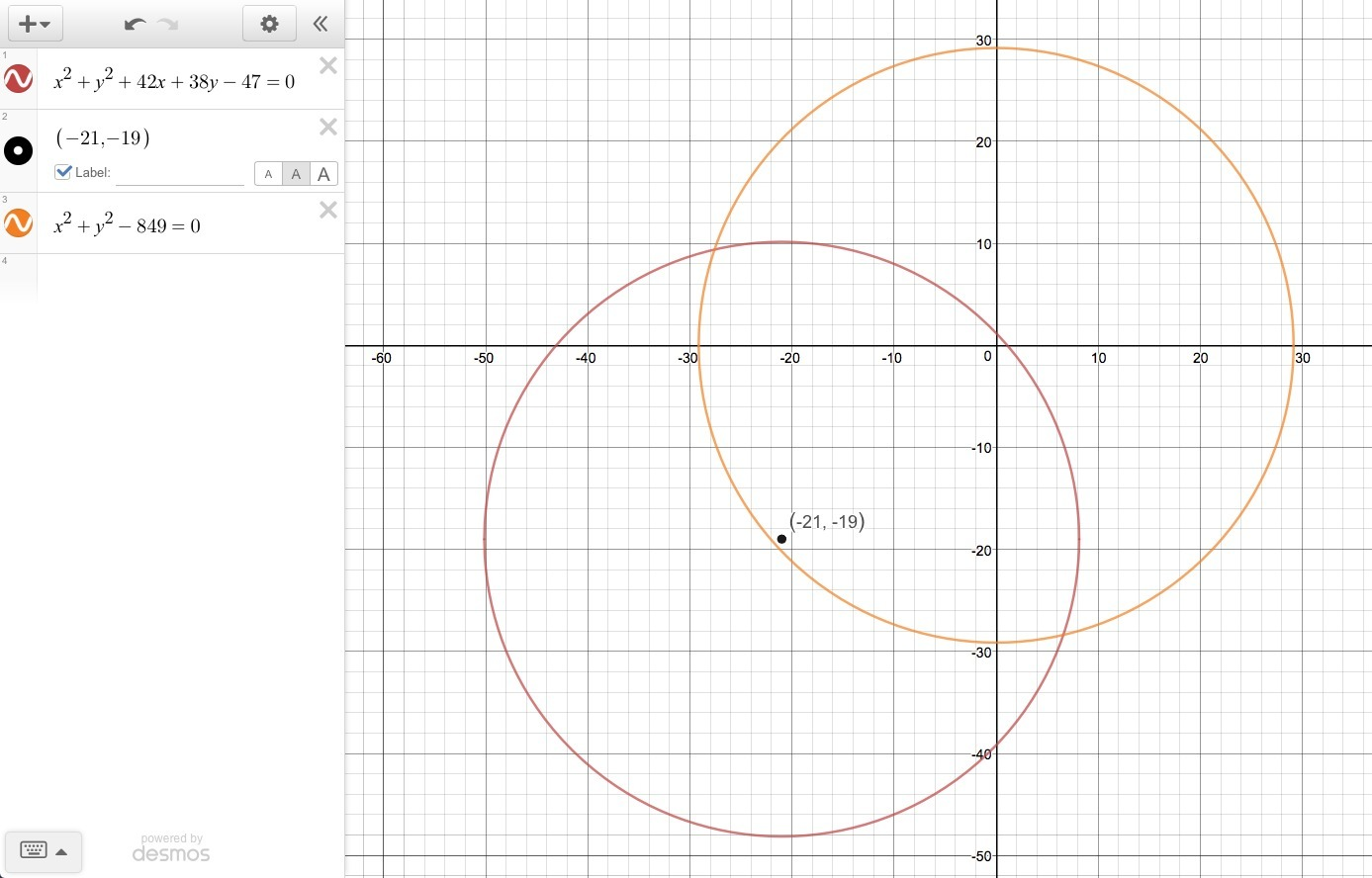 The General Form Of The Equation Of A Circle Is X2 Y2