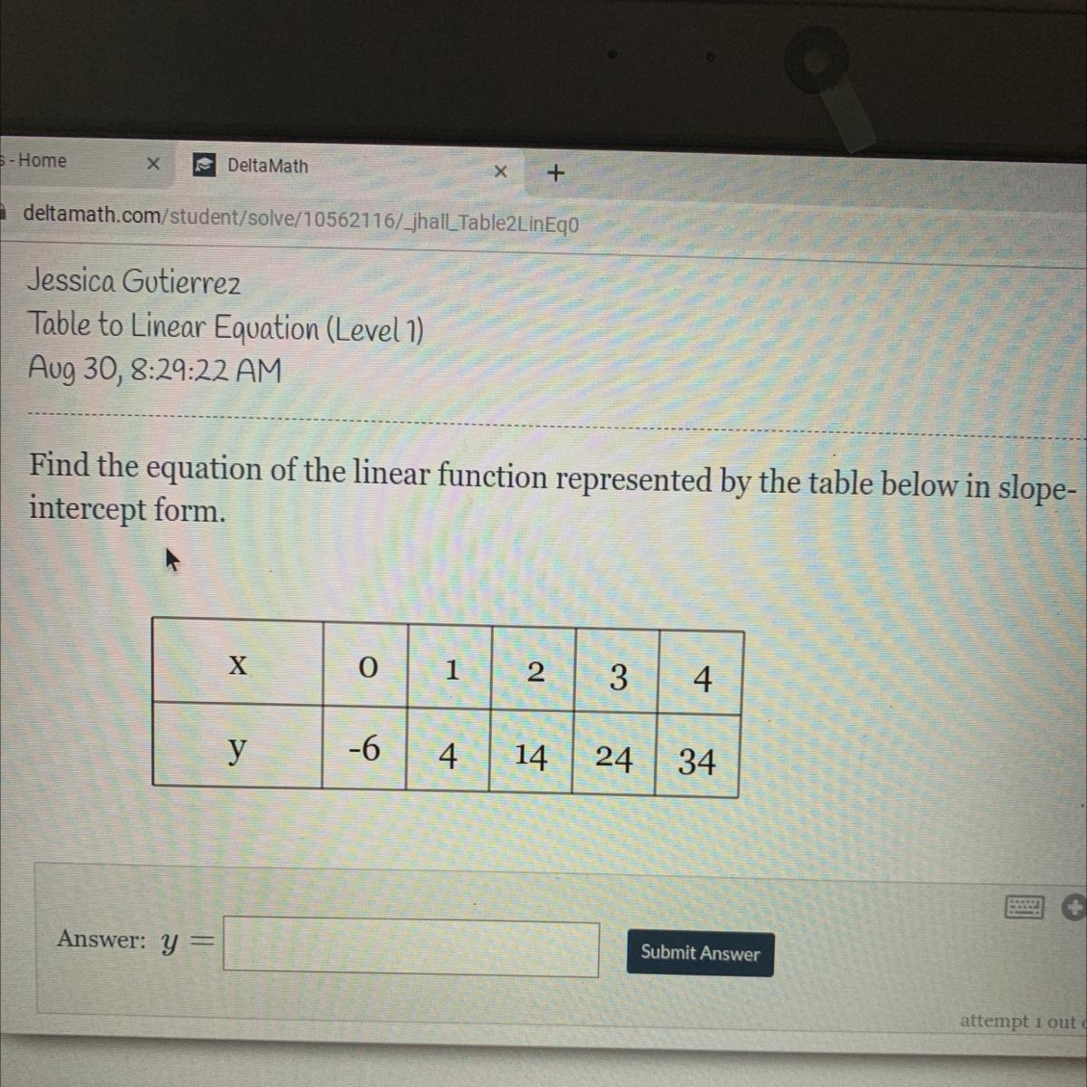 Find The Equation Of The Linear Function Represented By