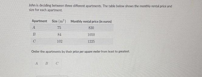 John Is Deciding Between Three Diffe Apartments The