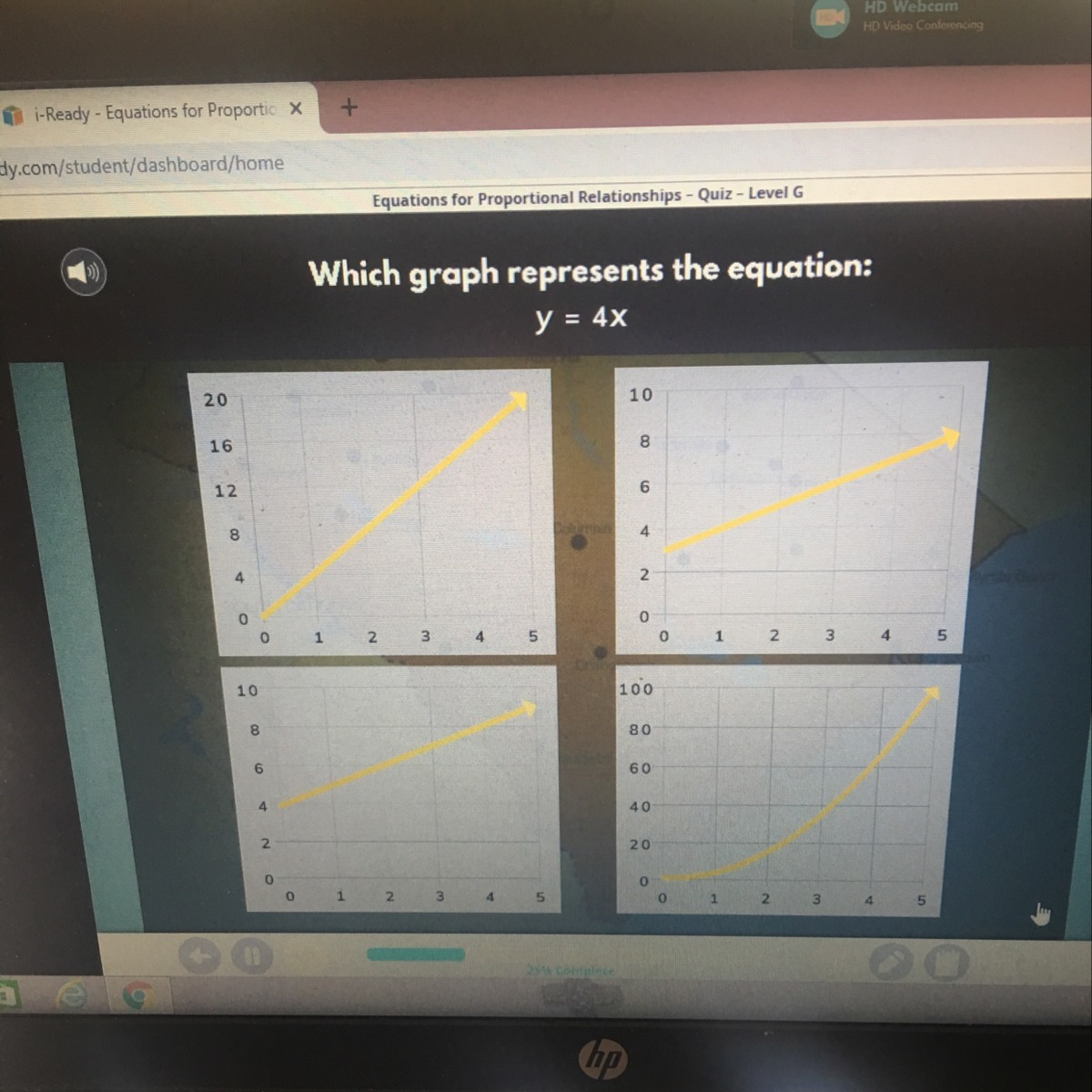 Which Graph Represents The Equation Y 4x