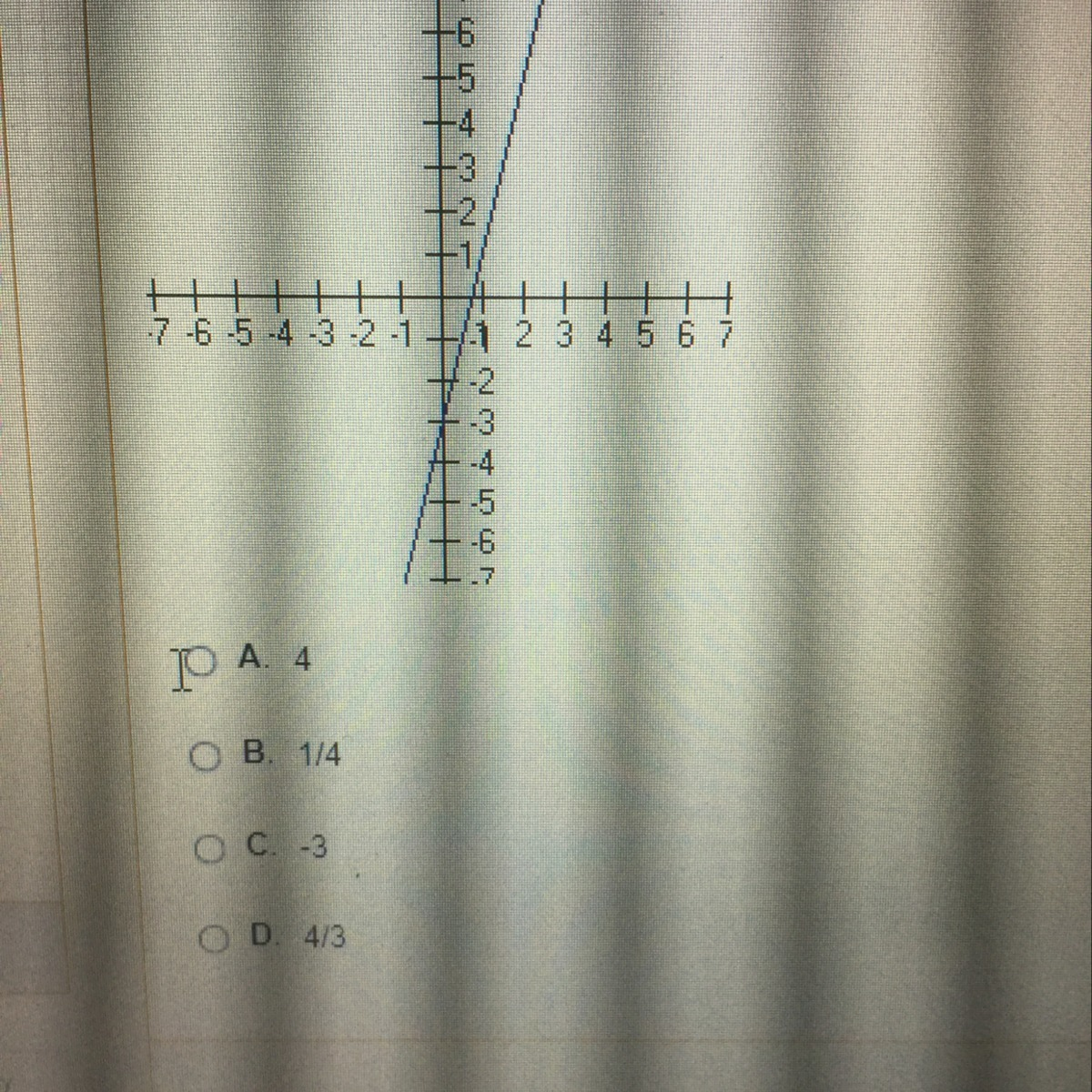 What Is The Slope Of The Graph Shown Below