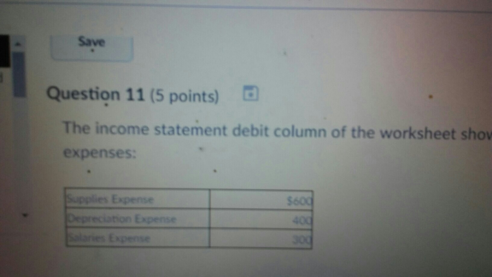 The Income Statement Debit Column Of The Worksheet Showed