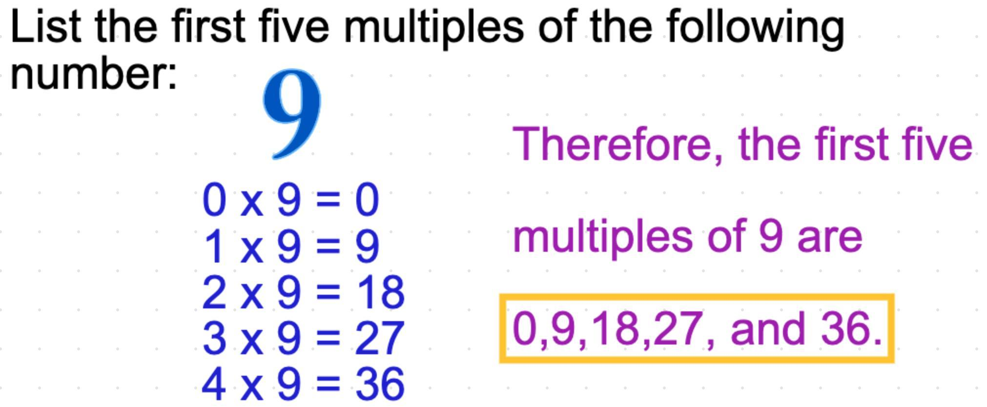 List The First Five Multiples Of 9